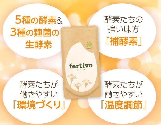 太るサプリ「ファティーボ」の安全性はどうなの?